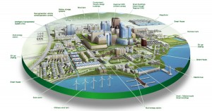 Smart Cities Plan in India by NEC